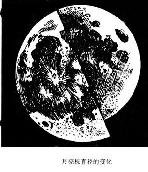 月亮的视直径变化-明晚 近 处邀明月