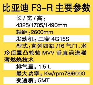 体面代步工具 比亚迪f3 r 图高清图片