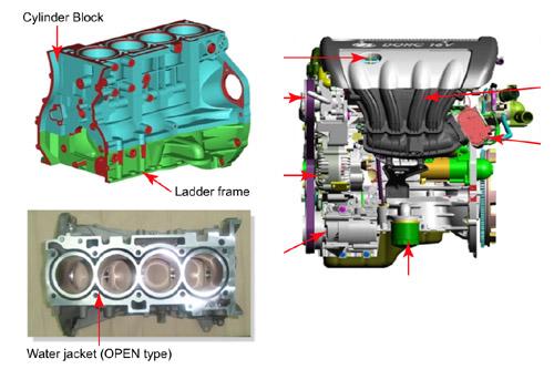 汽车缸线内部结构