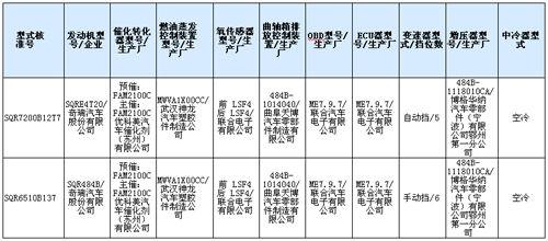 瑞麒g6新闻中心 奇瑞瑞麒瑞麒g6新闻中心高清图片