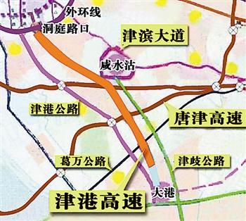 天津外环通车了吗