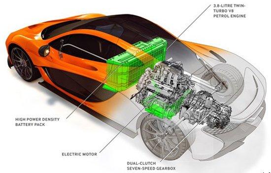 油电混合动力说明图高清图片