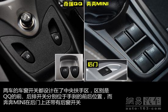 新QQ对比奔奔MINI    新QQ对比奔奔MINI    新QQ对比奔奔MINI    新QQ对比奔奔MINI   两车的内饰布局比较相似,特点是都很简单实用,QQ的仪表盘设计很新颖,方向盘握感也更佳,奔奔MINI的特点是采用了深浅双色的搭配,仪表盘上还能够显示平均油耗。总体来说用料和配置肯定都受到了成本的制约,但空调、收音机、电动车窗这些必需品也都没有缺席,不过QQ没有配备ABS确实是个遗憾。