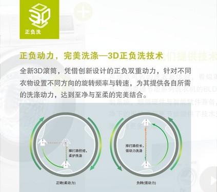 洗衣更低碳 西门子3D变速节能洗衣机推