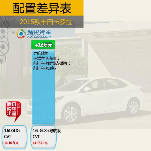 全新卡罗拉购车手册 推荐真皮版及1.8GLX i高清图片