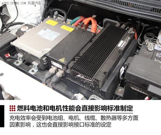 汽车达人秀(31) 电动车充电接口统一