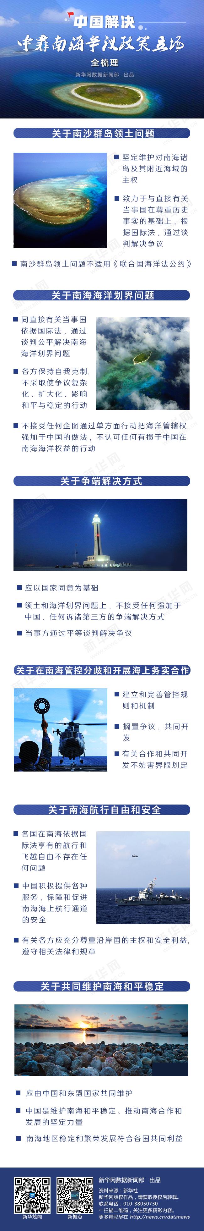 中国解决中菲南海争议政策立场全梳理 - shufubisheng - shufubisheng的博客