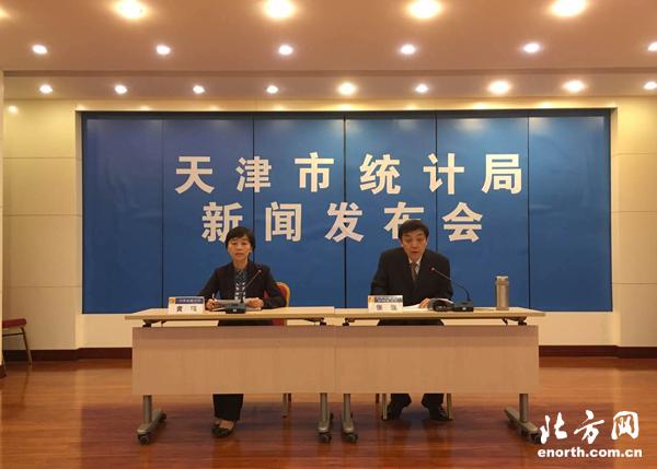 2016天津前三季度经济平稳 京津冀活力不断释放