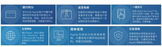 """无现金时代PayPal安全便捷支付强化跨境电商""""最后一公里"""""""