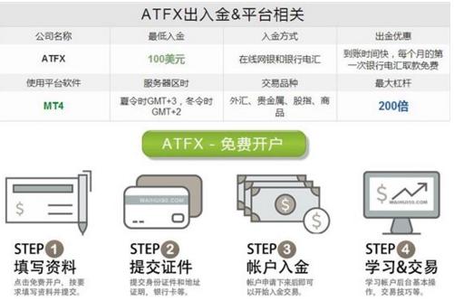 atfx外汇开户入金安全么,atfx老板不会跑路吧?