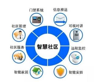 BTV财经《首都经济报道》:集光安防助力智慧小区建设