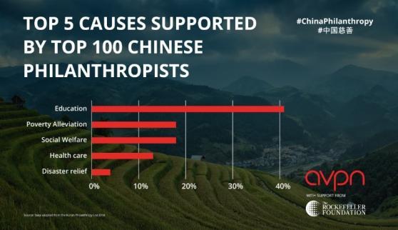 【中国那些事儿】互联网+慈善:中国慈善新模式释放空前向好力量