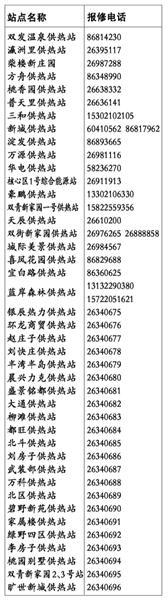 北辰公布区内供热站电话 24小时为您服务