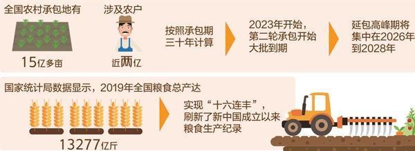 【回眸2019 展望2020】凝聚中国经济澎湃伟力