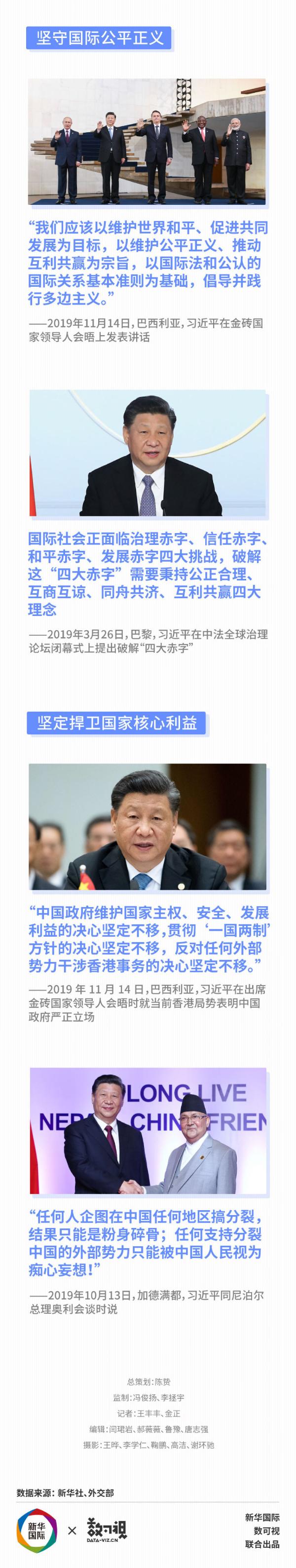 图解2019年习近平出访