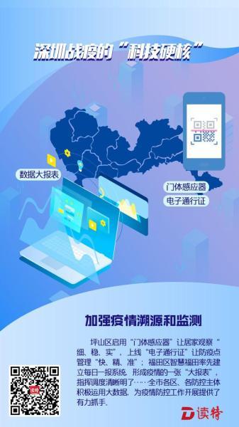 """深圳战疫的""""科技硬核"""""""