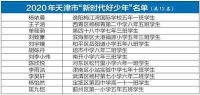 """市文明办等联合发布2020年天津市""""新时代好少年"""""""