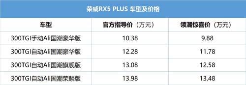 新国潮智联网SUV荣威RX5 PLUS正式上市