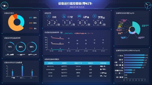 访中汽研软件测评(天津)有限公司