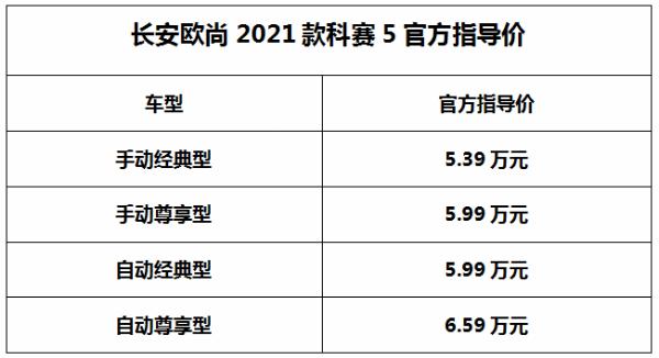 长安欧尚汽车旗下小型SUV代表作 2021款科赛5正式上市