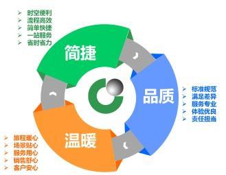 中国人寿:倾力打造一站式、智能化、综合化服务生态