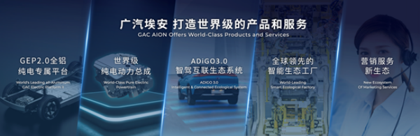 广州威翔电脑维修学校品牌独立+埃安Y全球首发 广汽埃安开启新纪元