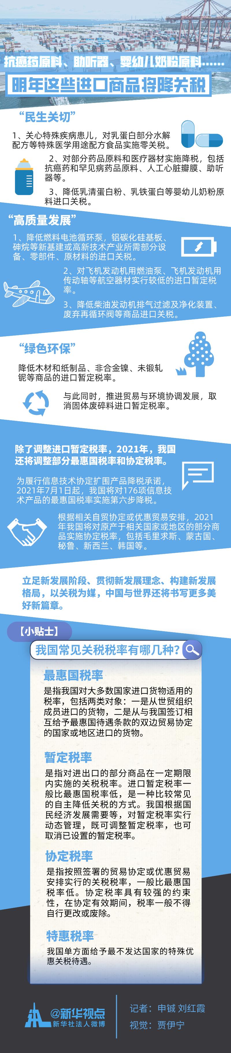对外开放持续扩大 明年883项进口商品降关税