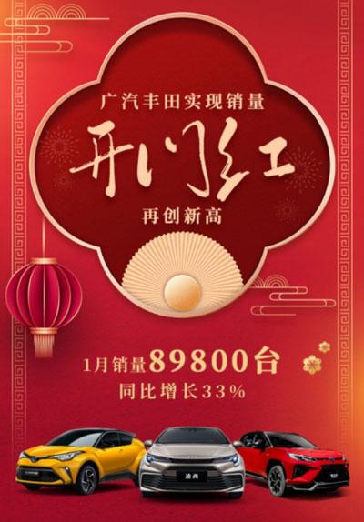 广汽丰田1月销量达89800台 同比劲增33%再创历史新高
