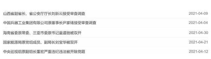 """4月""""反腐月报"""":2""""虎""""被查 3""""虎""""受处分"""
