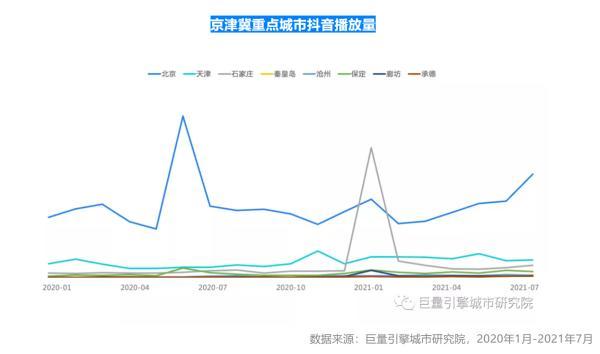 2020年北京人均GDP美元_怎么样让自己的收入与支出成正比